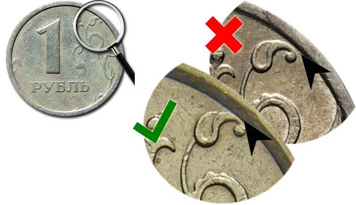 редкий разновид 1 рубля 1998 года с расширенным кантом
