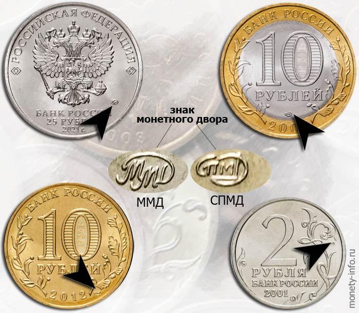 Иностранные ценные монеты стоимость коллекционеры украины