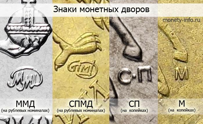 знаки ММД и СПМД на рублях и копейках России