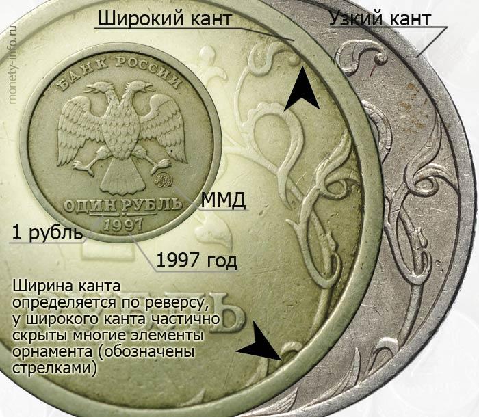 редкая и ценная разновидность монеты 1 рубль 1997 года ММД